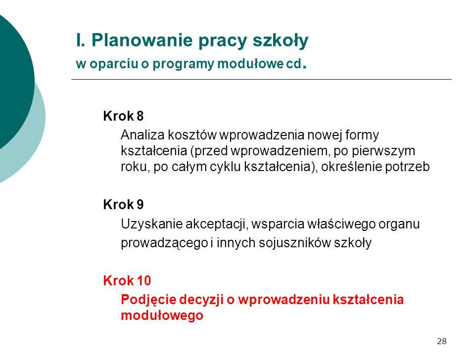 28 I. Planowanie pracy szkoły w oparciu o programy modułowe cd. Krok 8 Analiza kosztów wprowadzenia nowej formy kształcenia (przed wprowadzeniem, po p