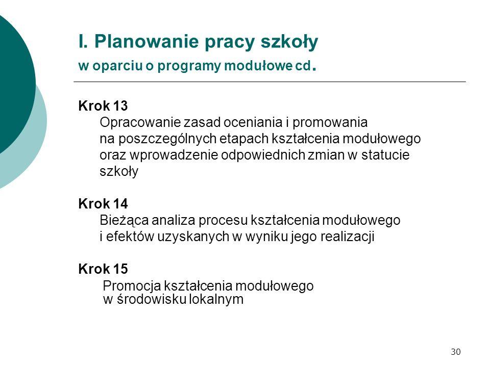 30 I. Planowanie pracy szkoły w oparciu o programy modułowe cd. Krok 13 Opracowanie zasad oceniania i promowania na poszczególnych etapach kształcenia