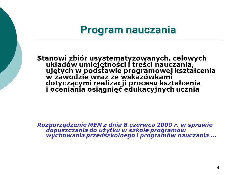15 Struktura modułowego programu nauczania Wprowadzenie I.