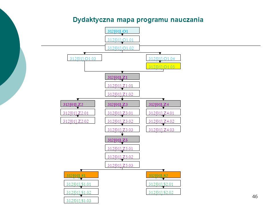 46 Dydaktyczna mapa programu nauczania 312[01].O1 312[01].O1.01 312[01].O1.02 312[01].O1.03312[01].O1.04 312[01].O1.05 312[01].Z1 312[01].Z1.01 312[01