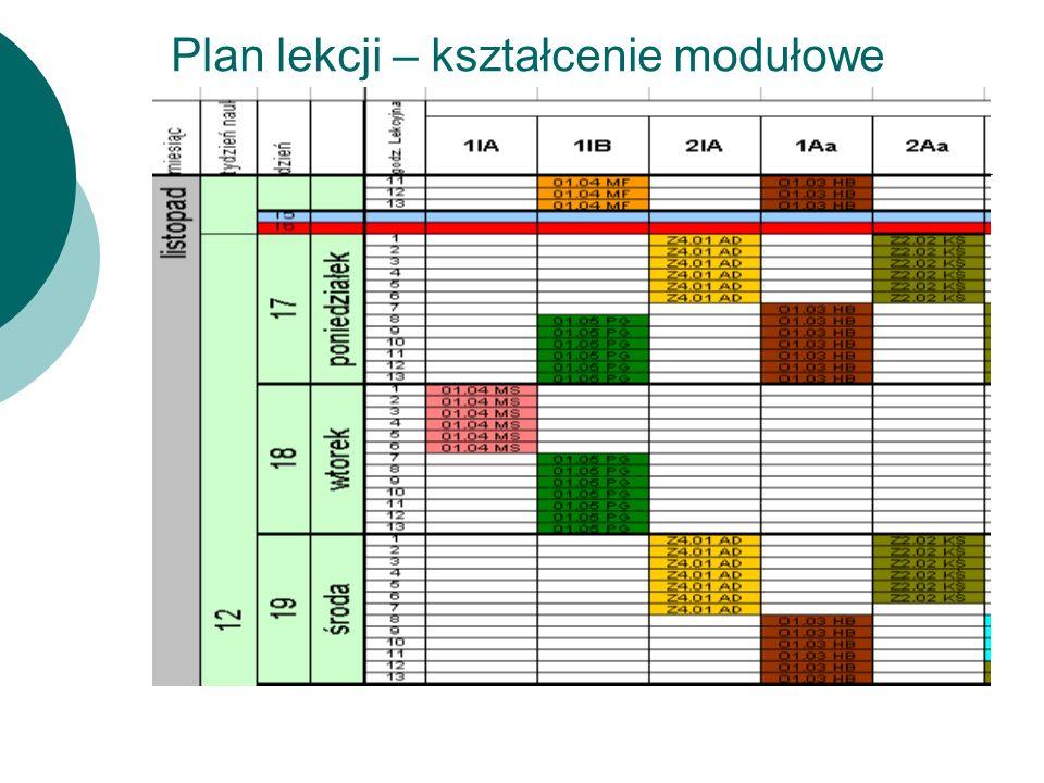 Plan lekcji – kształcenie modułowe