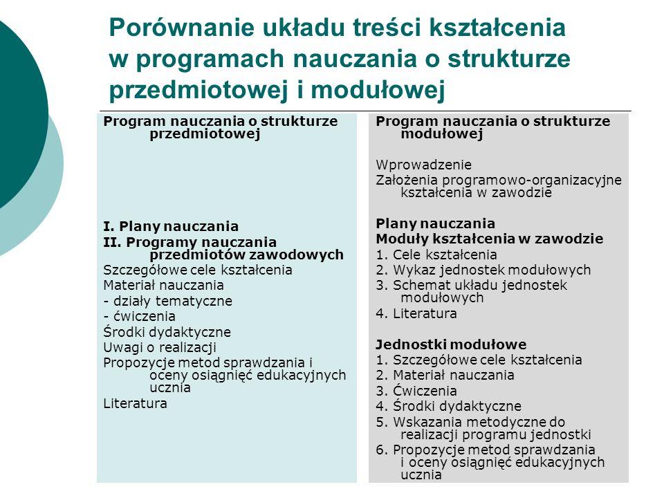 17 Struktura jednostki modułowej 1.Szczegółowe cele kształcenia 2.