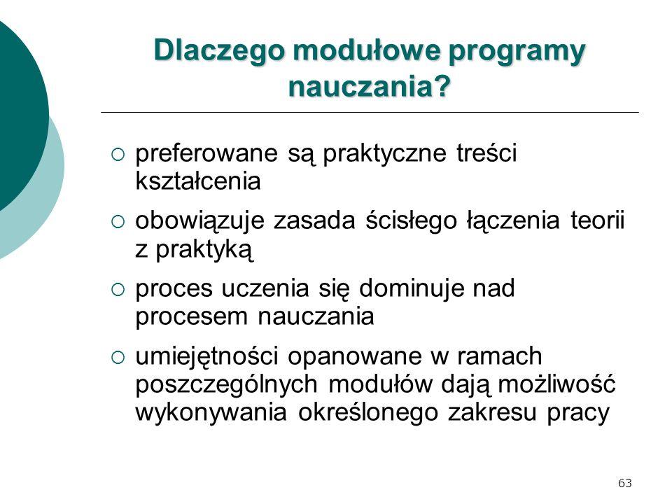 63 Dlaczego modułowe programy nauczania?  preferowane są praktyczne treści kształcenia  obowiązuje zasada ścisłego łączenia teorii z praktyką  proc