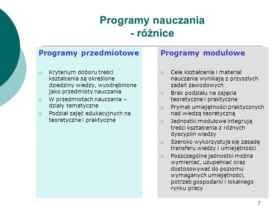 28 I.Planowanie pracy szkoły w oparciu o programy modułowe cd.