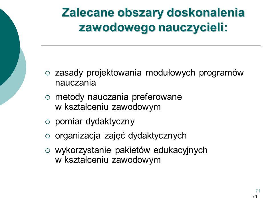 71  zasady projektowania modułowych programów nauczania  metody nauczania preferowane w kształceniu zawodowym  pomiar dydaktyczny  organizacja zaj