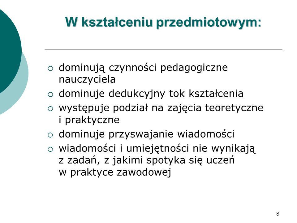 29 I.Planowanie pracy szkoły w oparciu o programy modułowe cd.