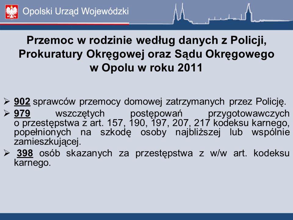 Przemoc w rodzinie według danych z Policji, Prokuratury Okręgowej oraz Sądu Okręgowego w Opolu w roku 2011  902 sprawców przemocy domowej zatrzymanych przez Policję.