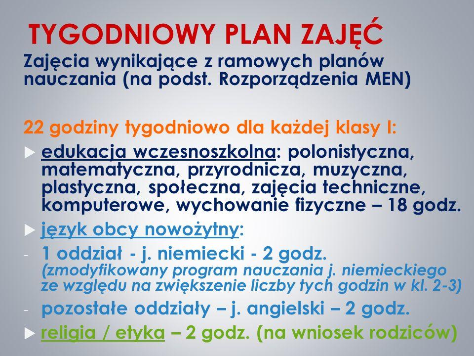 TYGODNIOWY PLAN ZAJĘĆ Zajęcia wynikające z ramowych planów nauczania (na podst.