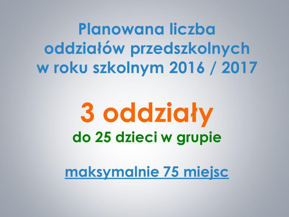 Planowana liczba oddziałów przedszkolnych w roku szkolnym 2016 / 2017 3 oddziały do 25 dzieci w grupie maksymalnie 75 miejsc