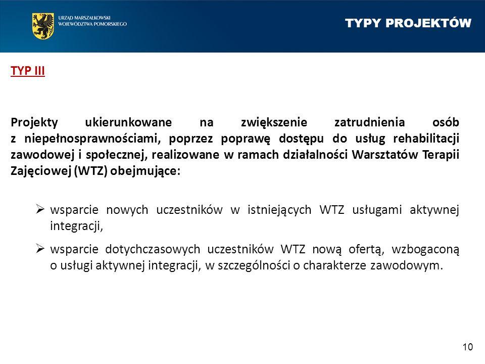 TYPY PROJEKTÓW TYP III Projekty ukierunkowane na zwiększenie zatrudnienia osób z niepełnosprawnościami, poprzez poprawę dostępu do usług rehabilitacji