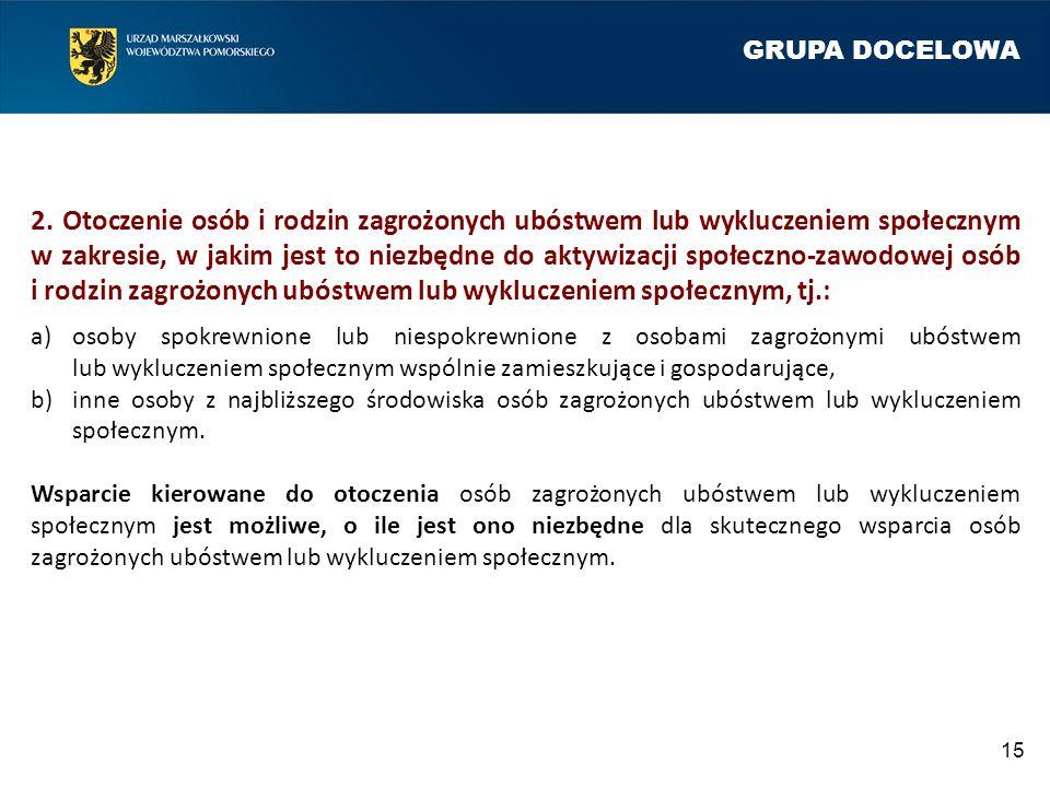 GRUPA DOCELOWA 15 2.