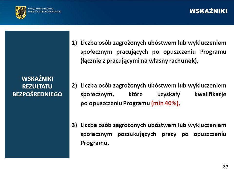 WSKAŹNIKI 33 1)Liczba osób zagrożonych ubóstwem lub wykluczeniem społecznym pracujących po opuszczeniu Programu (łącznie z pracującymi na własny rachu