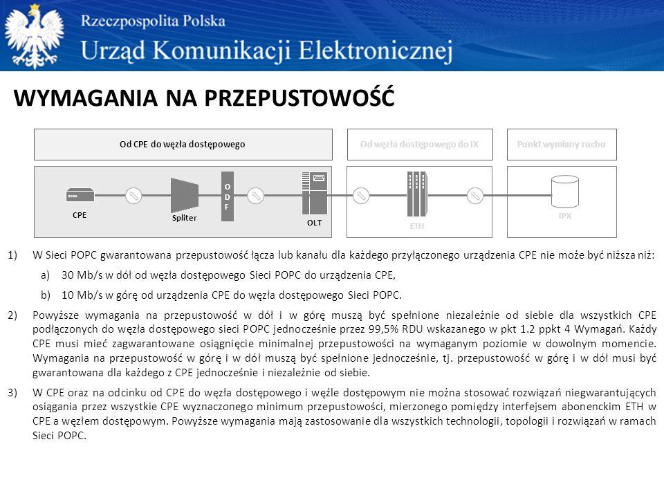 WYMAGANIA NA PRZEPUSTOWOŚĆ OLT IPX Spliter Od węzła dostępowego do IXOd CPE do węzła dostępowegoPunkt wymiany ruchu ODFODF ETH CPE 1)W Sieci POPC gwarantowana przepustowość łącza lub kanału dla każdego przyłączonego urządzenia CPE nie może być niższa niż: a)30 Mb/s w dół od węzła dostępowego Sieci POPC do urządzenia CPE, b)10 Mb/s w górę od urządzenia CPE do węzła dostępowego Sieci POPC.