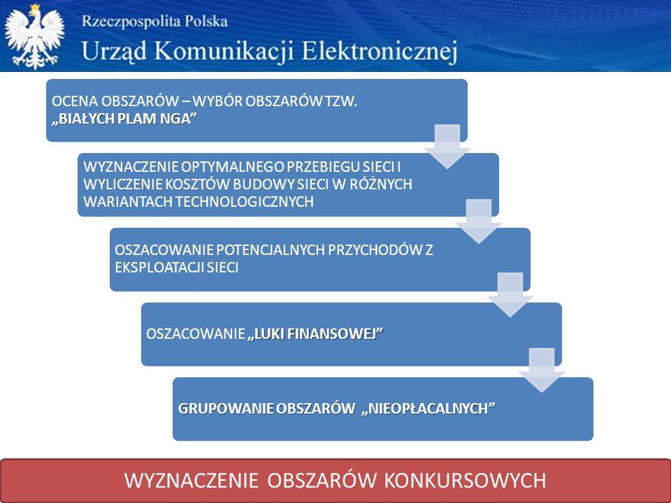 CENA DETALICZNA MINUS – ETAP 2 (netto) Dostęp 30 Mb/sDostęp 100 Mb/sTV Pack 100 Mb/s Cena miesięczna 40 zł60 zł119 zł Cena w okresie promocyjnym (3 mc) 40 zł1 zł Aktywacja usługi 100 zł 1 zł Cena za gadżet (telewizor) Brak 99 zł Wartość gadżetu Brak 699 zł Miesięczny koszt usługi TV Brak 19 zł Okres trwania umowy 12 mc24 mc Kalkulacja parametru Cd – CENA JEDNORAZOWA 100/12 = 8,33 zł100/24 = 4,17 zł(1+99)/24 = 4,17 zł