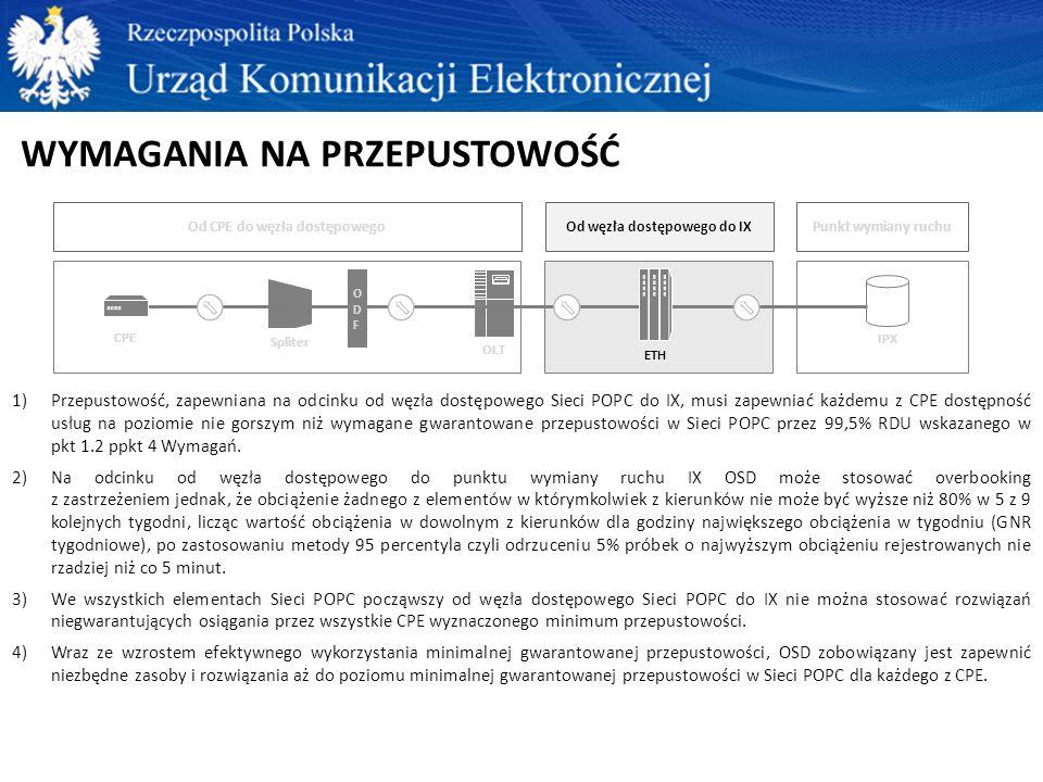 WYMAGANIA NA PRZEPUSTOWOŚĆ OLT IPX Spliter Od węzła dostępowego do IXOd CPE do węzła dostępowegoPunkt wymiany ruchu ODFODF ETH CPE 1)Przepustowość, zapewniana na odcinku od węzła dostępowego Sieci POPC do IX, musi zapewniać każdemu z CPE dostępność usług na poziomie nie gorszym niż wymagane gwarantowane przepustowości w Sieci POPC przez 99,5% RDU wskazanego w pkt 1.2 ppkt 4 Wymagań.