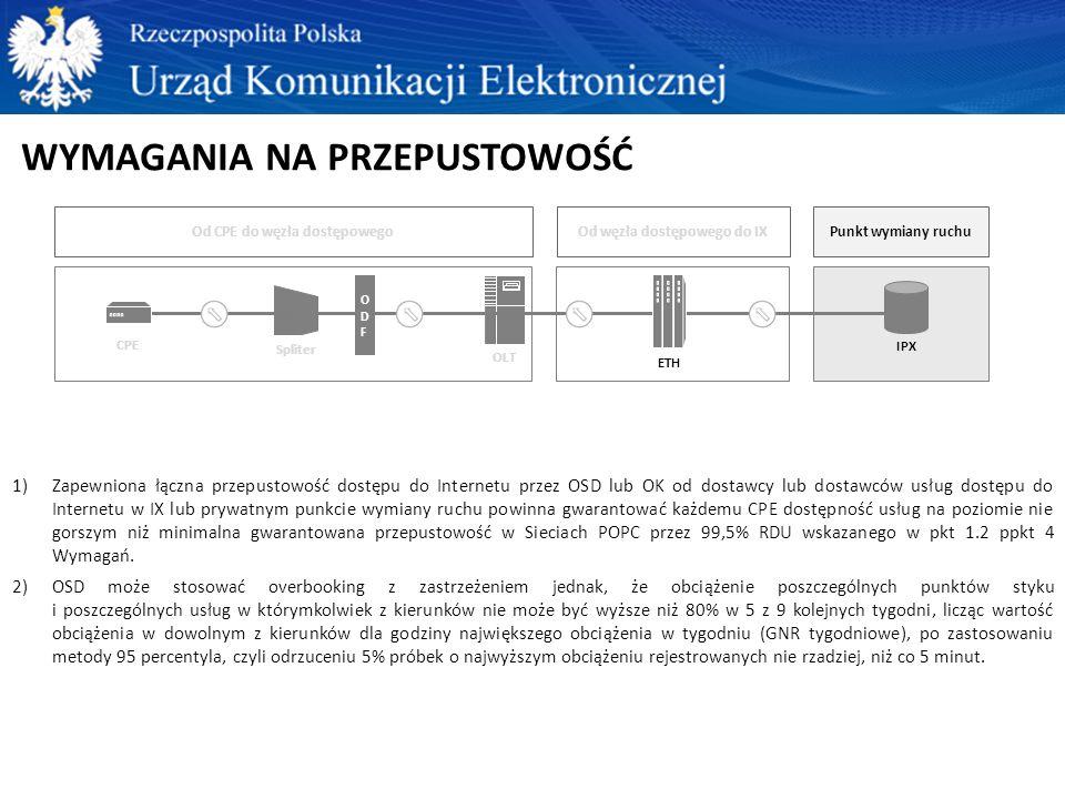 WYMAGANIA NA PRZEPUSTOWOŚĆ OLT IPX Spliter Od węzła dostępowego do IXOd CPE do węzła dostępowegoPunkt wymiany ruchu ODFODF ETH CPE 1)Zapewniona łączna przepustowość dostępu do Internetu przez OSD lub OK od dostawcy lub dostawców usług dostępu do Internetu w IX lub prywatnym punkcie wymiany ruchu powinna gwarantować każdemu CPE dostępność usług na poziomie nie gorszym niż minimalna gwarantowana przepustowość w Sieciach POPC przez 99,5% RDU wskazanego w pkt 1.2 ppkt 4 Wymagań.