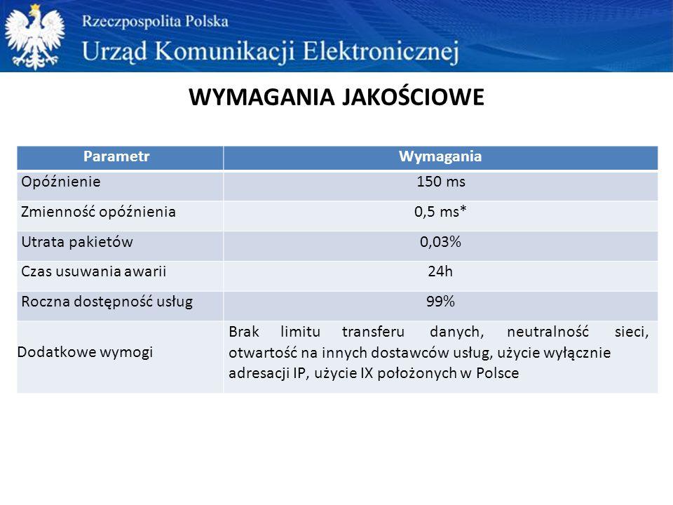 WYMAGANIA JAKOŚCIOWE ParametrWymagania Opóźnienie150 ms Zmienność opóźnienia0,5 ms* Utrata pakietów0,03% Czas usuwania awarii24h Roczna dostępność usług99% Dodatkowe wymogi Braklimitutransferudanych,neutralnośćsieci, otwartość na innych dostawców usług, użycie wyłącznie adresacji IP, użycie IX położonych w Polsce