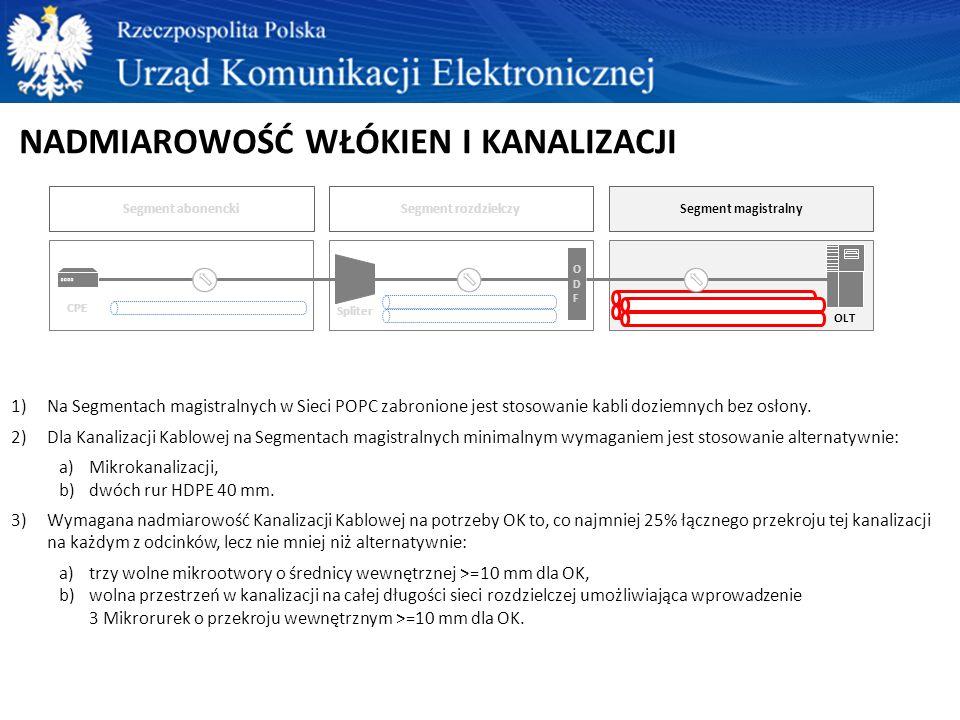 NADMIAROWOŚĆ WŁÓKIEN I KANALIZACJI OLT Spliter Segment rozdzielczySegment abonenckiSegment magistralny ODFODF CPE 1)Na Segmentach magistralnych w Sieci POPC zabronione jest stosowanie kabli doziemnych bez osłony.