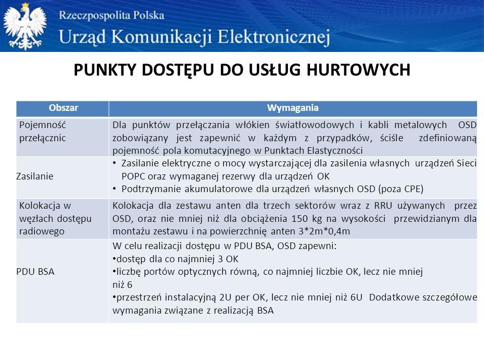 PUNKTY DOSTĘPU DO USŁUG HURTOWYCH ObszarWymagania Pojemność przełącznic Dla punktów przełączania włókien światłowodowych i kabli metalowych OSD zobowi