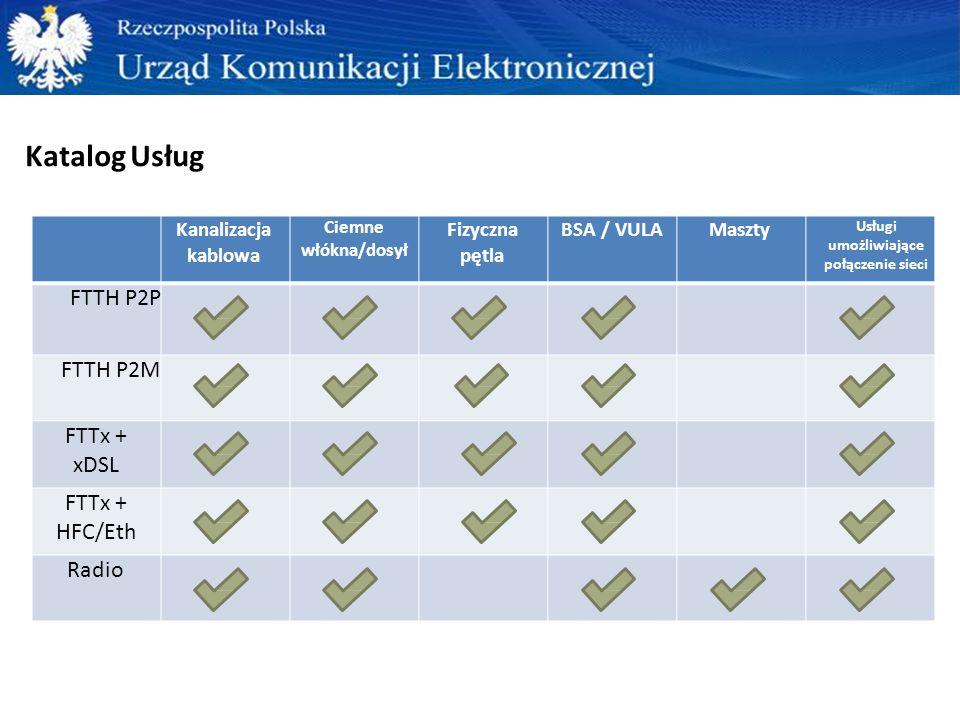 Katalog Usług Kanalizacja kablowa Ciemne włókna/dosył Fizyczna pętla BSA / VULAMaszty Usługi umożliwiające połączenie sieci FTTH P2P FTTH P2M FTTx + xDSL FTTx + HFC/Eth Radio