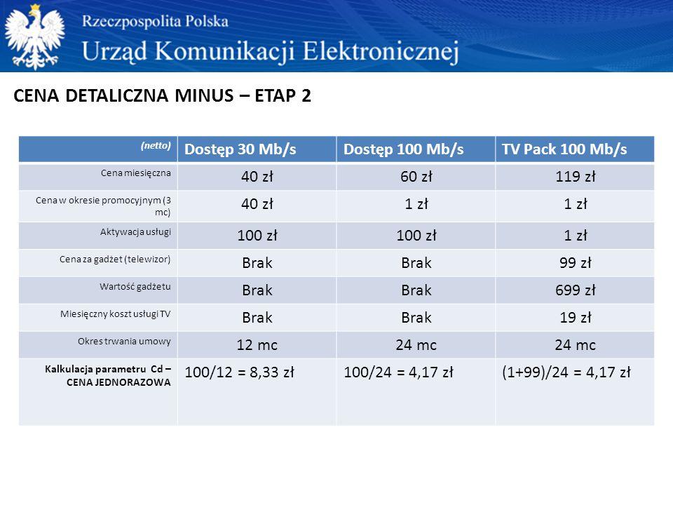CENA DETALICZNA MINUS – ETAP 2 (netto) Dostęp 30 Mb/sDostęp 100 Mb/sTV Pack 100 Mb/s Cena miesięczna 40 zł60 zł119 zł Cena w okresie promocyjnym (3 mc