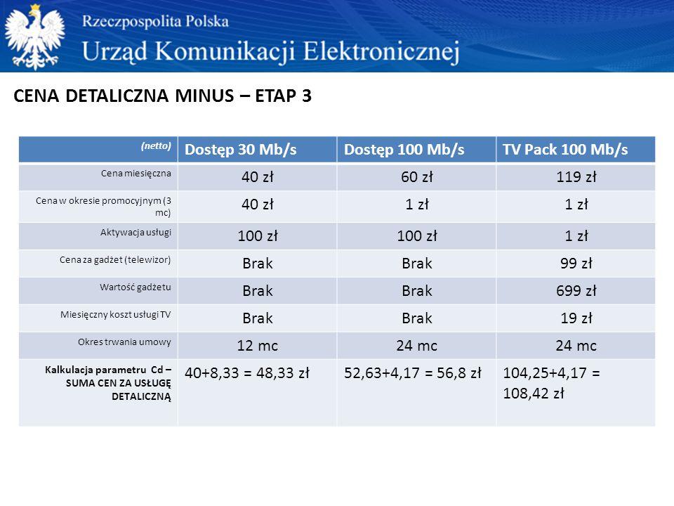 CENA DETALICZNA MINUS – ETAP 3 (netto) Dostęp 30 Mb/sDostęp 100 Mb/sTV Pack 100 Mb/s Cena miesięczna 40 zł60 zł119 zł Cena w okresie promocyjnym (3 mc) 40 zł1 zł Aktywacja usługi 100 zł 1 zł Cena za gadżet (telewizor) Brak 99 zł Wartość gadżetu Brak 699 zł Miesięczny koszt usługi TV Brak 19 zł Okres trwania umowy 12 mc24 mc Kalkulacja parametru Cd – SUMA CEN ZA USŁUGĘ DETALICZNĄ 40+8,33 = 48,33 zł52,63+4,17 = 56,8 zł104,25+4,17 = 108,42 zł