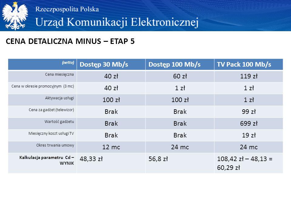 CENA DETALICZNA MINUS – ETAP 5 (netto) Dostęp 30 Mb/sDostęp 100 Mb/sTV Pack 100 Mb/s Cena miesięczna 40 zł60 zł119 zł Cena w okresie promocyjnym (3 mc) 40 zł1 zł Aktywacja usługi 100 zł 1 zł Cena za gadżet (telewizor) Brak 99 zł Wartość gadżetu Brak 699 zł Miesięczny koszt usługi TV Brak 19 zł Okres trwania umowy 12 mc24 mc Kalkulacja parametru Cd – WYNIK 48,33 zł56,8 zł108,42 zł – 48,13 = 60,29 zł