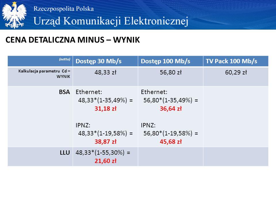 CENA DETALICZNA MINUS – WYNIK (netto) Dostęp 30 Mb/sDostęp 100 Mb/sTV Pack 100 Mb/s Kalkulacja parametru Cd – WYNIK 48,33 zł56,80 zł60,29 zł BSAEthern
