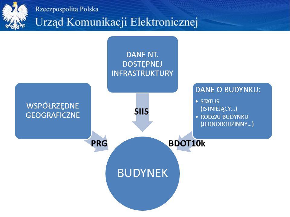 BUDYNEK WSPÓŁRZĘDNE GEOGRAFICZNE DANE NT.