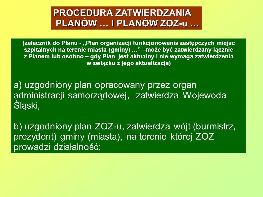 """(załącznik do Planu - """"Plan organizacji funkcjonowania zastępczych miejsc szpitalnych na terenie miasta (gminy) … –może być zatwierdzany łącznie z Planem lub osobno – gdy Plan, jest aktualny i nie wymaga zatwierdzenia w związku z jego aktualizacją) a) uzgodniony plan opracowany przez organ administracji samorządowej, zatwierdza Wojewoda Śląski, b) uzgodniony plan ZOZ-u, zatwierdza wójt (burmistrz, prezydent) gminy (miasta), na terenie której ZOZ prowadzi działalność; PROCEDURA ZATWIERDZANIA PLANÓW … I PLANÓW ZOZ-u … PLANÓW … I PLANÓW ZOZ-u …"""