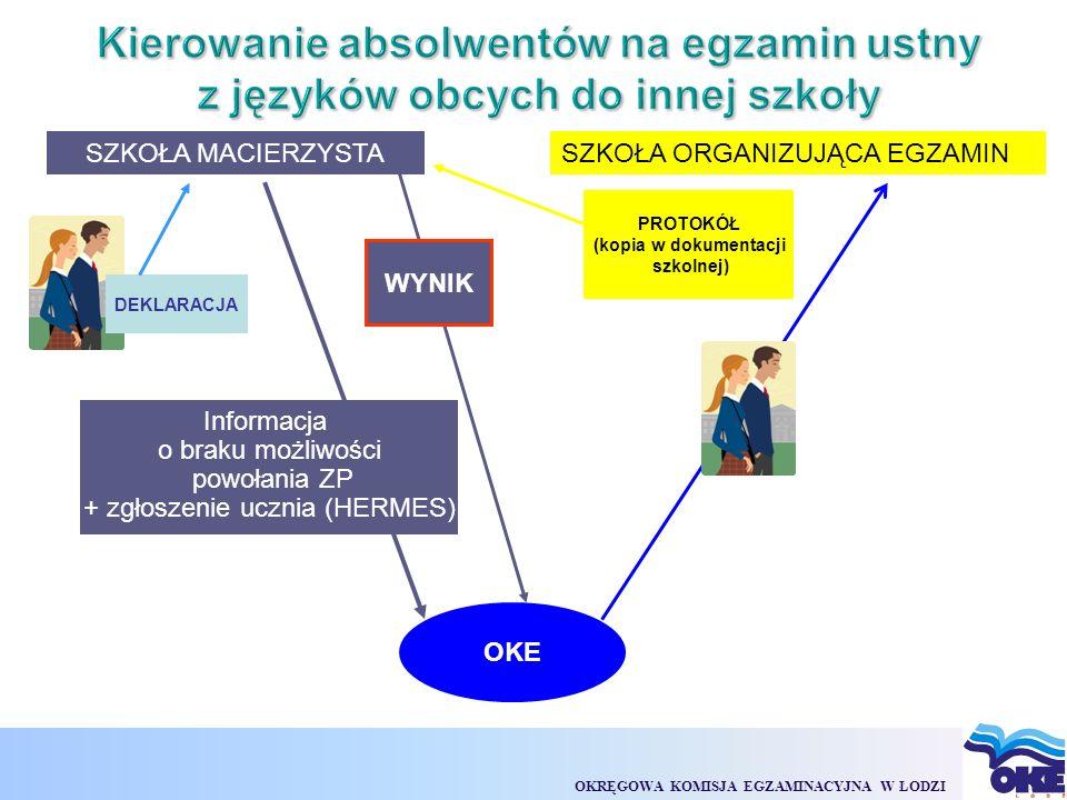 OKRĘGOWA KOMISJA EGZAMINACYJNA W ŁODZI SZKOŁA MACIERZYSTASZKOŁA ORGANIZUJĄCA EGZAMIN OKE PROTOKÓŁ (kopia w dokumentacji szkolnej) DEKLARACJA Informacja o braku możliwości powołania ZP + zgłoszenie ucznia (HERMES) WYNIK