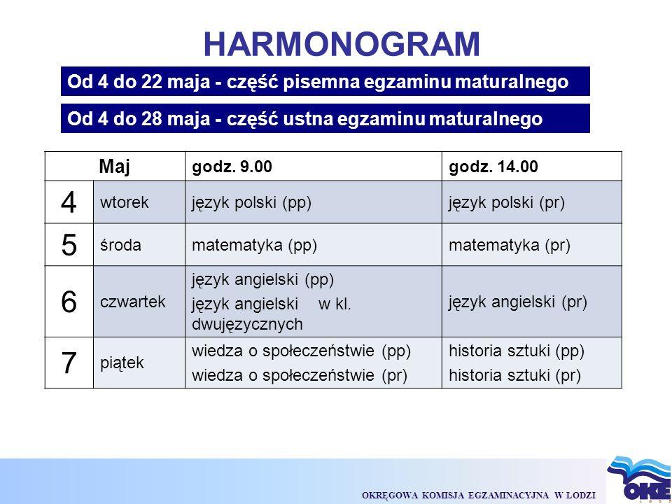 OKRĘGOWA KOMISJA EGZAMINACYJNA W ŁODZI Od 4 do 28 maja - część ustna egzaminu maturalnego Maj godz.