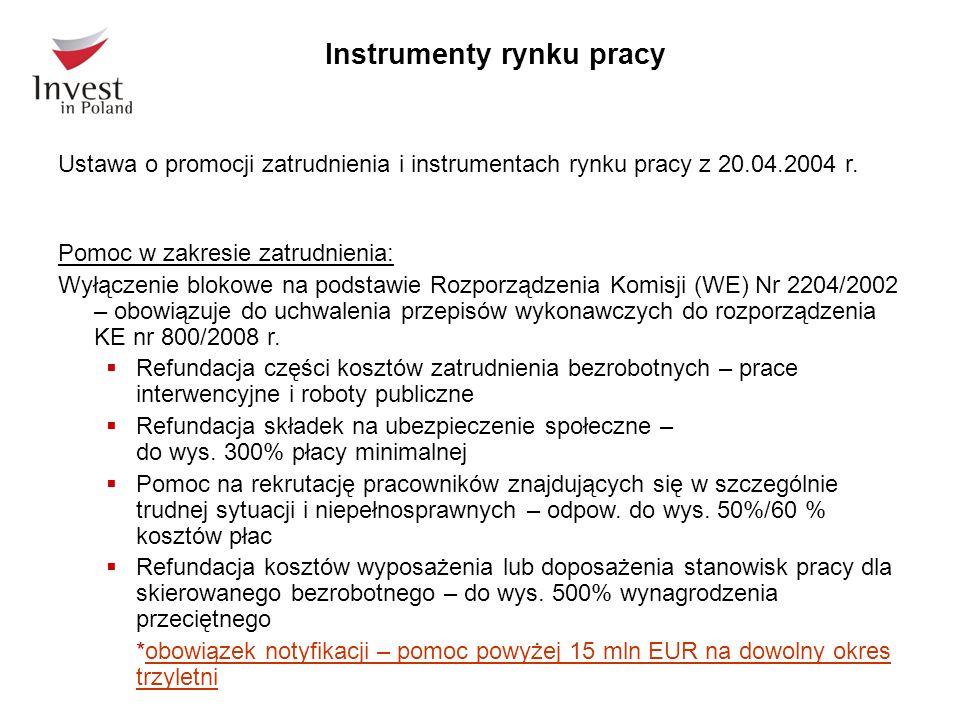 Ustawa o promocji zatrudnienia i instrumentach rynku pracy z 20.04.2004 r.