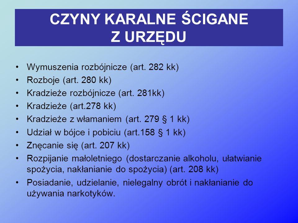 CZYNY KARALNE ŚCIGANE Z URZĘDU Wymuszenia rozbójnicze (art.
