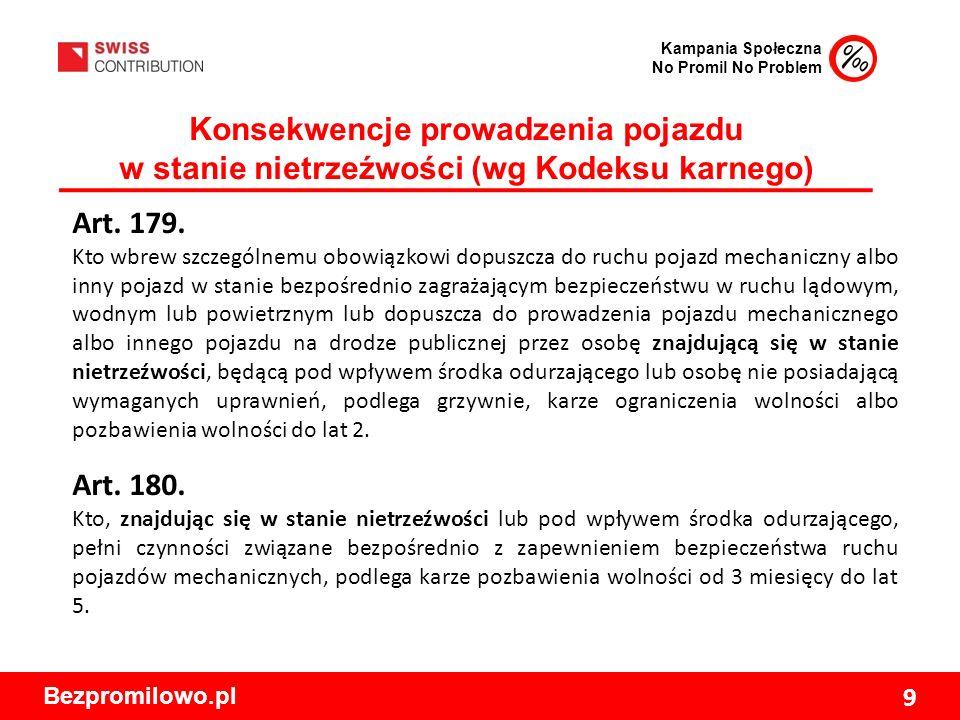 Kampania Społeczna No Promil No Problem Bezpromilowo.pl 9 Konsekwencje prowadzenia pojazdu w stanie nietrzeźwości (wg Kodeksu karnego) Art.