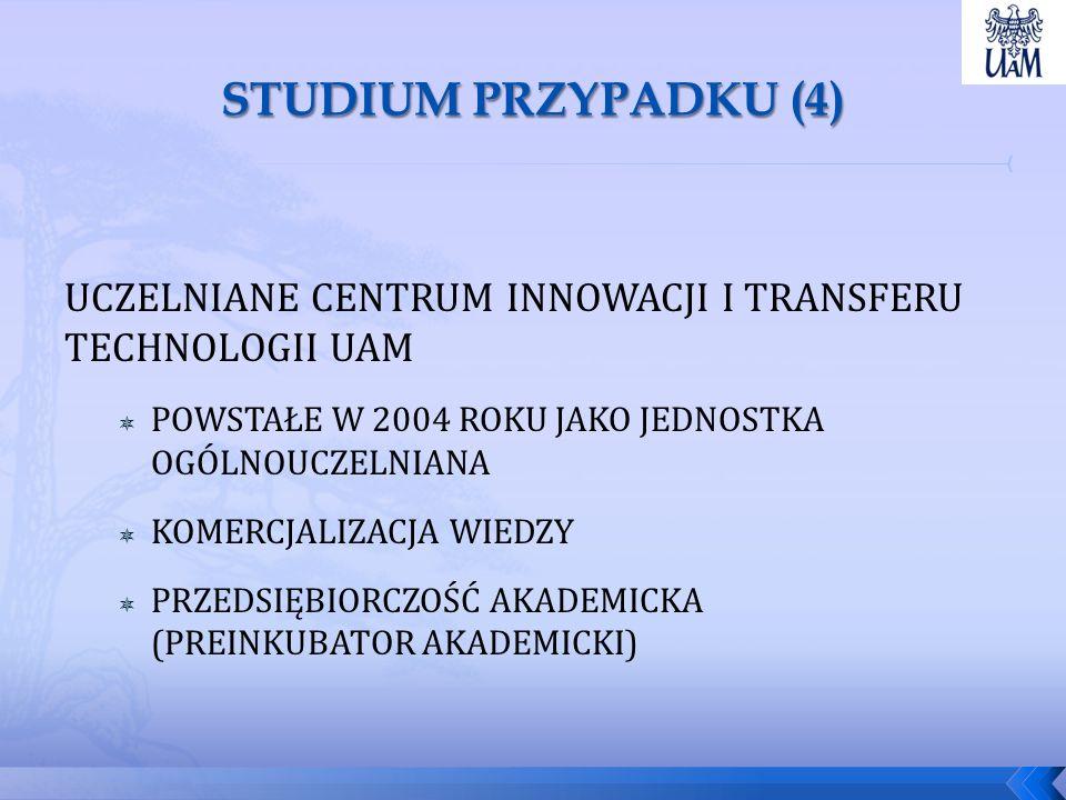 UCZELNIANE CENTRUM INNOWACJI I TRANSFERU TECHNOLOGII UAM  POWSTAŁE W 2004 ROKU JAKO JEDNOSTKA OGÓLNOUCZELNIANA  KOMERCJALIZACJA WIEDZY  PRZEDSIĘBIORCZOŚĆ AKADEMICKA (PREINKUBATOR AKADEMICKI)