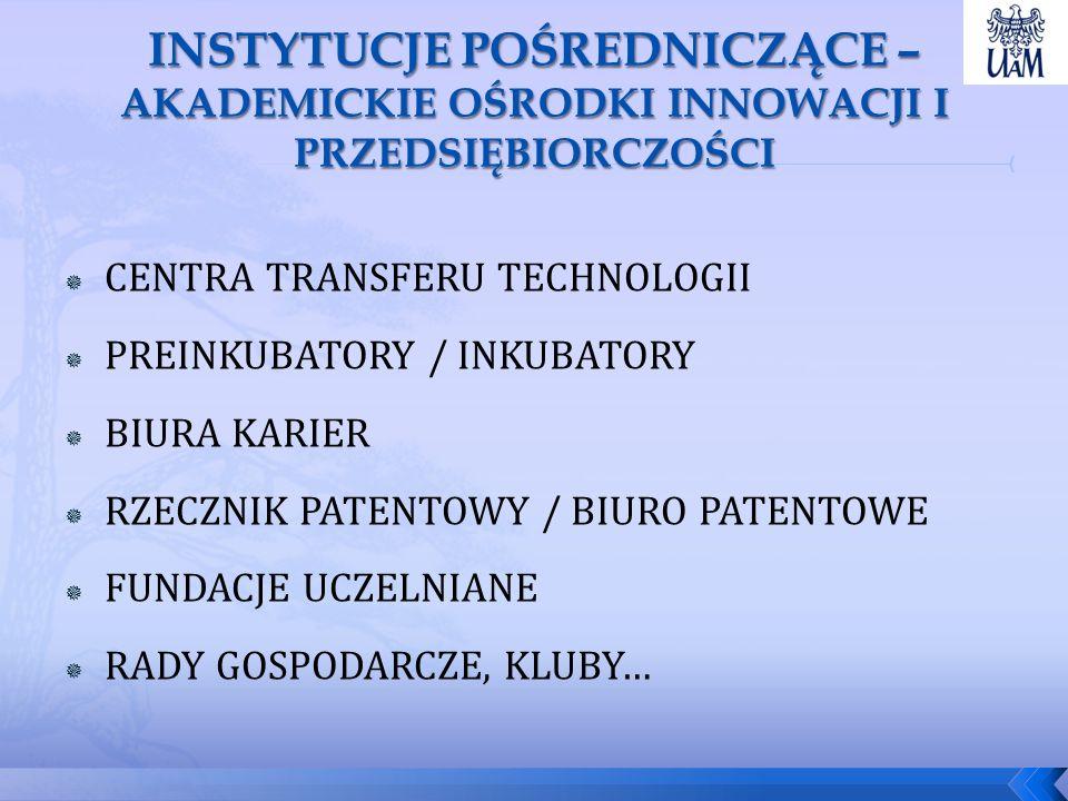  CENTRA TRANSFERU TECHNOLOGII  PREINKUBATORY / INKUBATORY  BIURA KARIER  RZECZNIK PATENTOWY / BIURO PATENTOWE  FUNDACJE UCZELNIANE  RADY GOSPODARCZE, KLUBY…