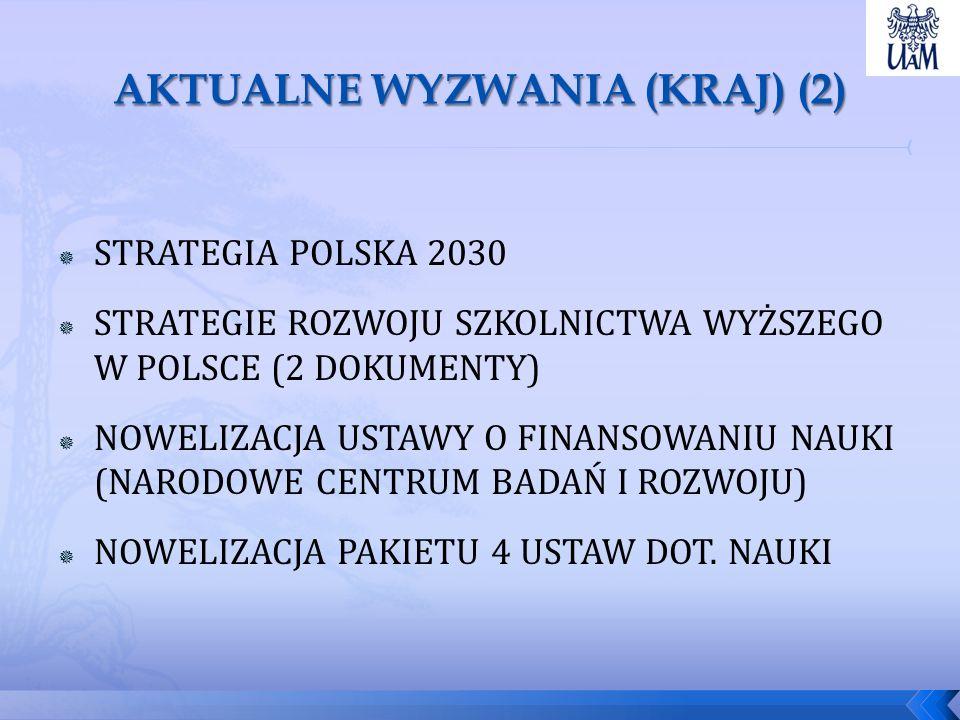  STRATEGIA POLSKA 2030  STRATEGIE ROZWOJU SZKOLNICTWA WYŻSZEGO W POLSCE (2 DOKUMENTY)  NOWELIZACJA USTAWY O FINANSOWANIU NAUKI (NARODOWE CENTRUM BADAŃ I ROZWOJU)  NOWELIZACJA PAKIETU 4 USTAW DOT.