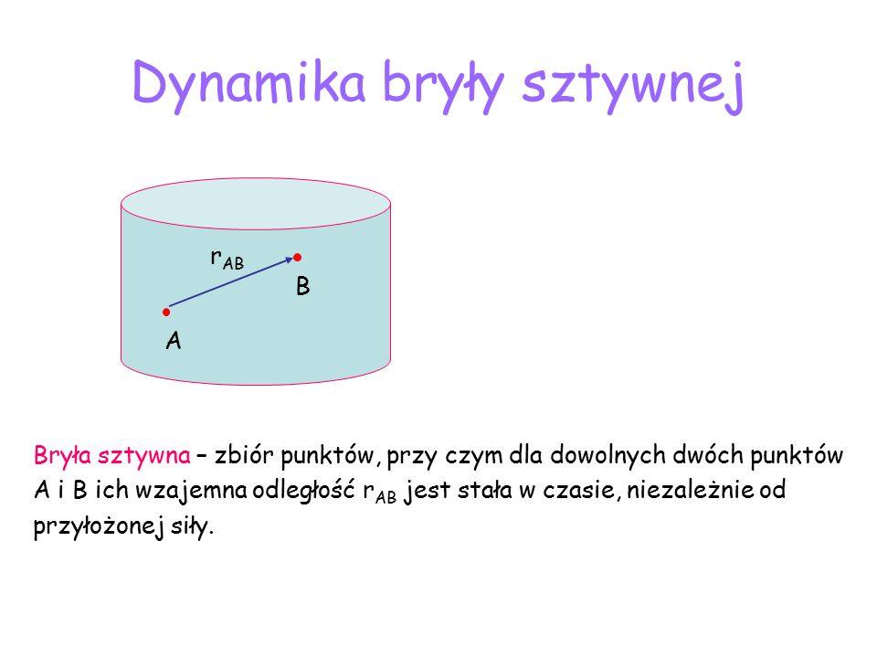 Dynamika bryły sztywnej Bryła sztywna – zbiór punktów, przy czym dla dowolnych dwóch punktów A i B ich wzajemna odległość r AB jest stała w czasie, ni