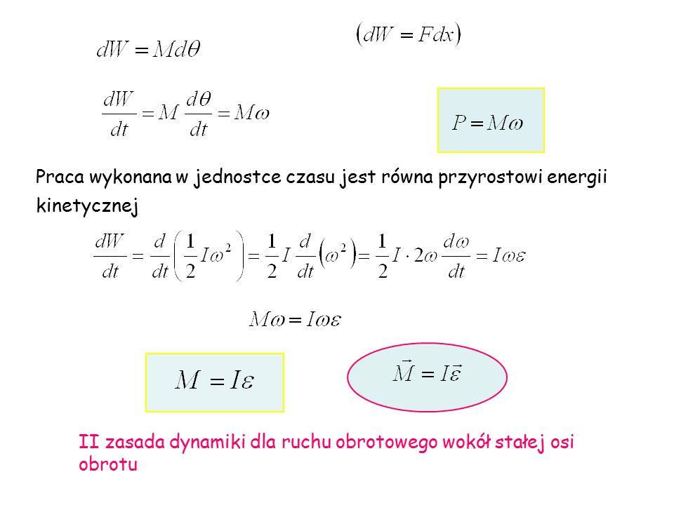 Praca wykonana w jednostce czasu jest równa przyrostowi energii kinetycznej II zasada dynamiki dla ruchu obrotowego wokół stałej osi obrotu