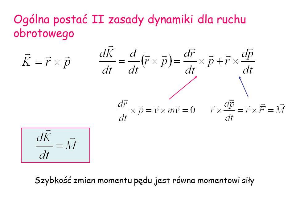 Ogólna postać II zasady dynamiki dla ruchu obrotowego Szybkość zmian momentu pędu jest równa momentowi siły