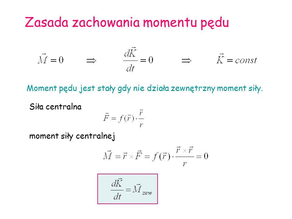 Zasada zachowania momentu pędu Moment pędu jest stały gdy nie działa zewnętrzny moment siły. Siła centralna moment siły centralnej