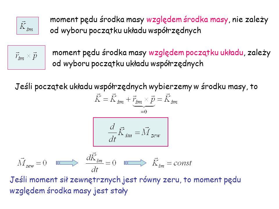 moment pędu środka masy względem środka masy, nie zależy od wyboru początku układu współrzędnych moment pędu środka masy względem początku układu, zal