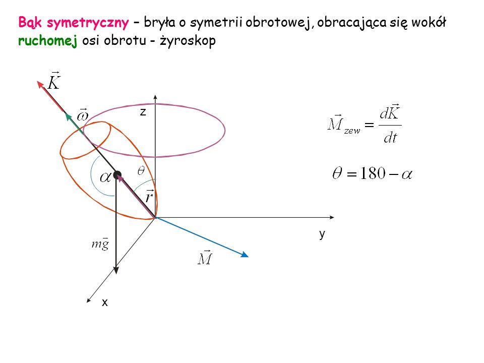 Bąk symetryczny – bryła o symetrii obrotowej, obracająca się wokół ruchomej osi obrotu - żyroskop x y z