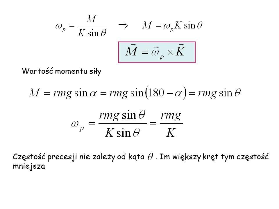 Wartość momentu siły Częstość precesji nie zależy od kąta. Im większy kręt tym częstość mniejsza