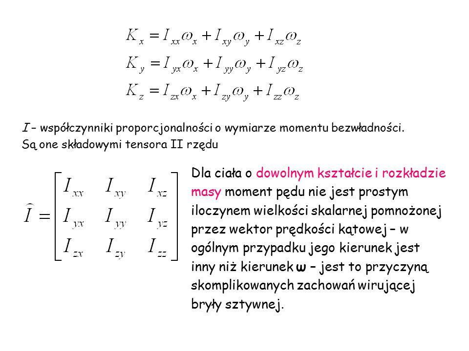 I – współczynniki proporcjonalności o wymiarze momentu bezwładności. Są one składowymi tensora II rzędu Dla ciała o dowolnym kształcie i rozkładzie ma
