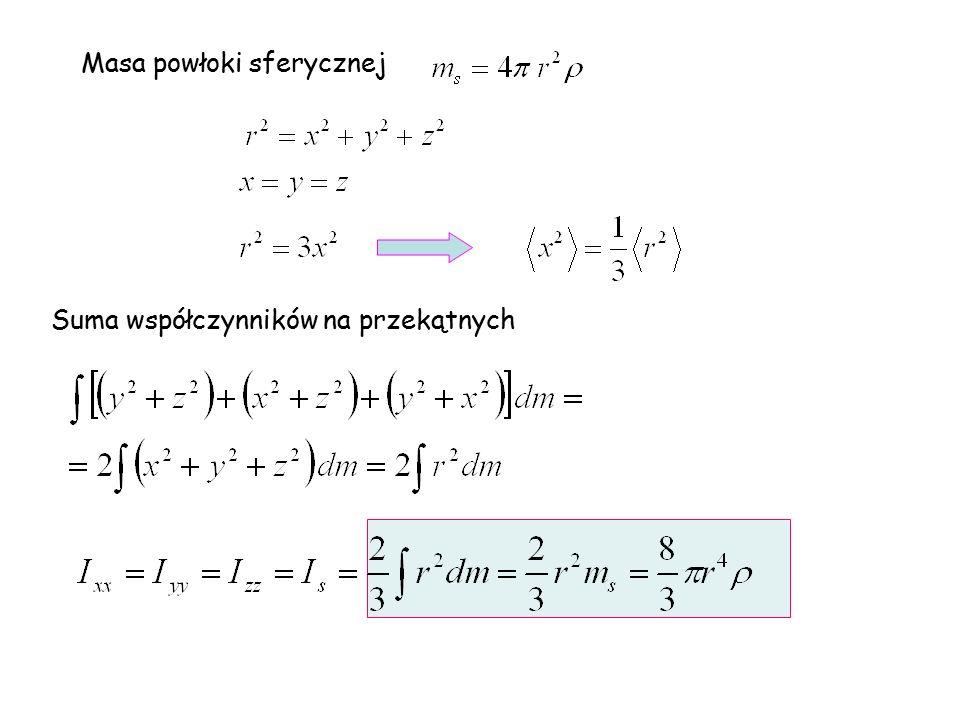 Masa powłoki sferycznej Suma współczynników na przekątnych