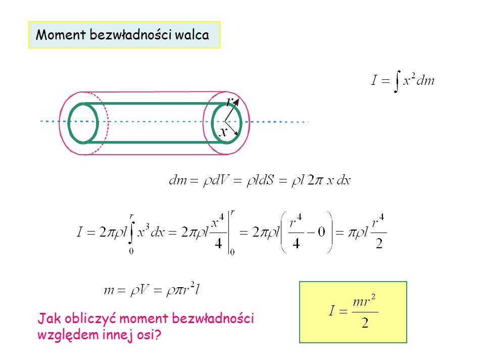 Moment bezwładności walca Jak obliczyć moment bezwładności względem innej osi?