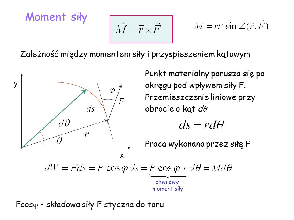 Punkt materialny porusza się po okręgu pod wpływem siły F. Przemieszczenie liniowe przy obrocie o kąt d  Praca wykonana przez siłę F Moment siły Zale
