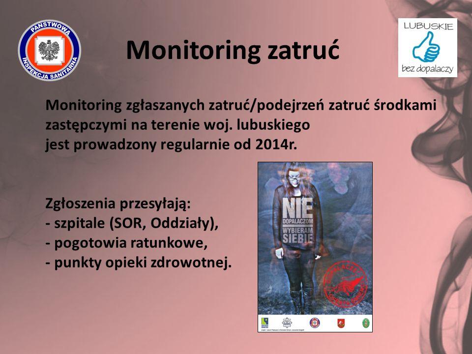Monitoring zgłaszanych zatruć/podejrzeń zatruć środkami zastępczymi na terenie woj. lubuskiego jest prowadzony regularnie od 2014r. Zgłoszenia przesył